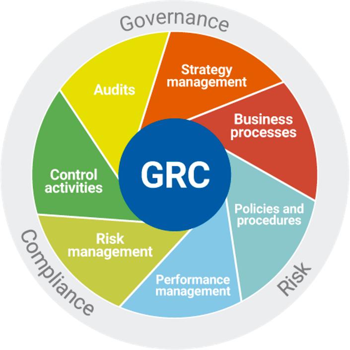 Darling Range Audit Risk and Governance